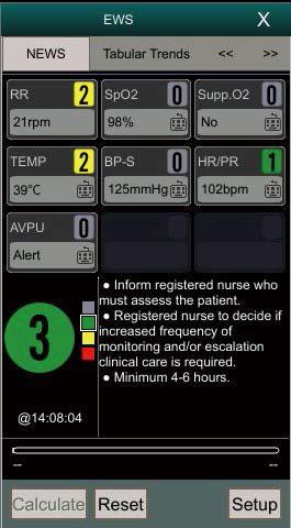 Monitor pacienti Biolight M12